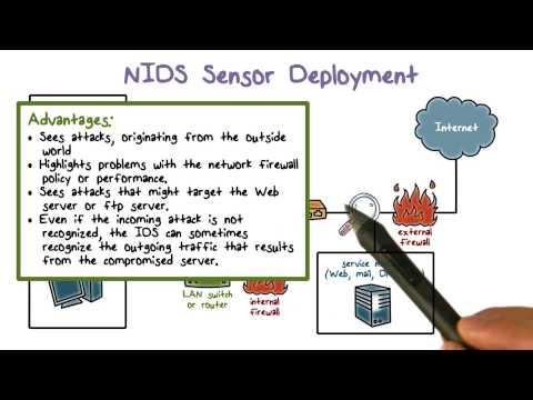 NIDS Sensor Deployed
