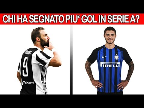 INDOVINA chi HA SEGNATO PIU' GOL in SERIE A! | Quiz Di Calcio 2018