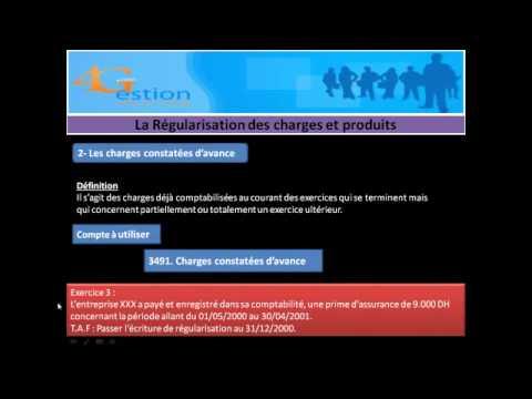 La Régularisation des charges et produits