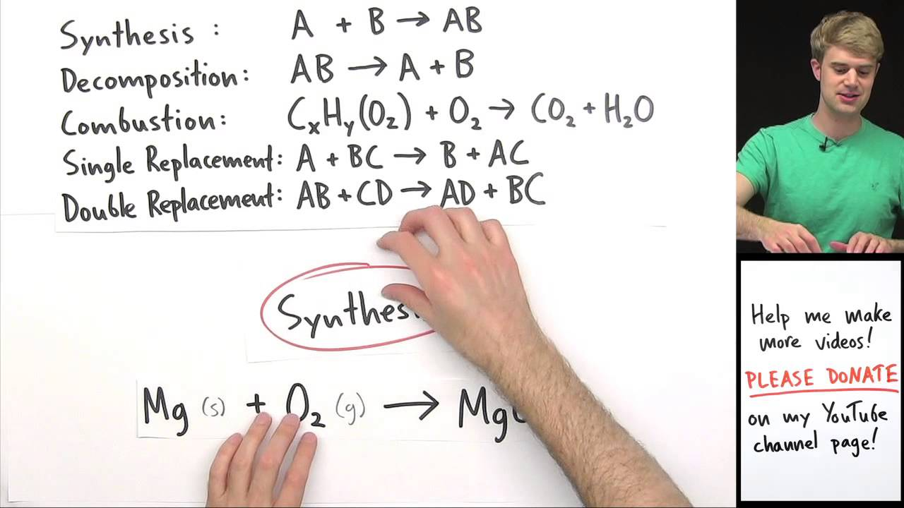 33 Classification Of Chemical Reactions Worksheet ...
