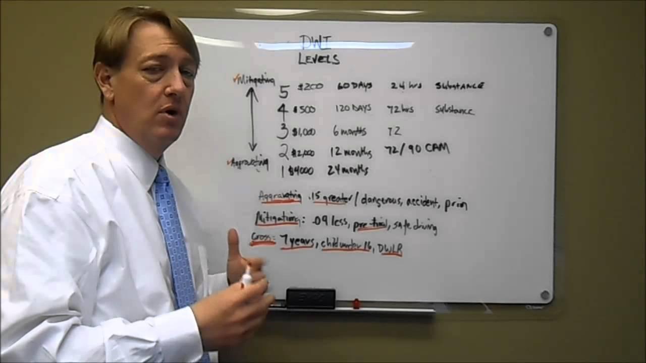 DWI / DUI Levels in North Carolina