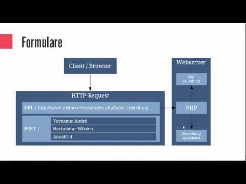 Ein Formular Erstellen | Moderne Webseiten Entwickeln