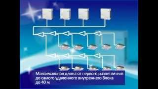 Монтаж системы VRF MDV V4+