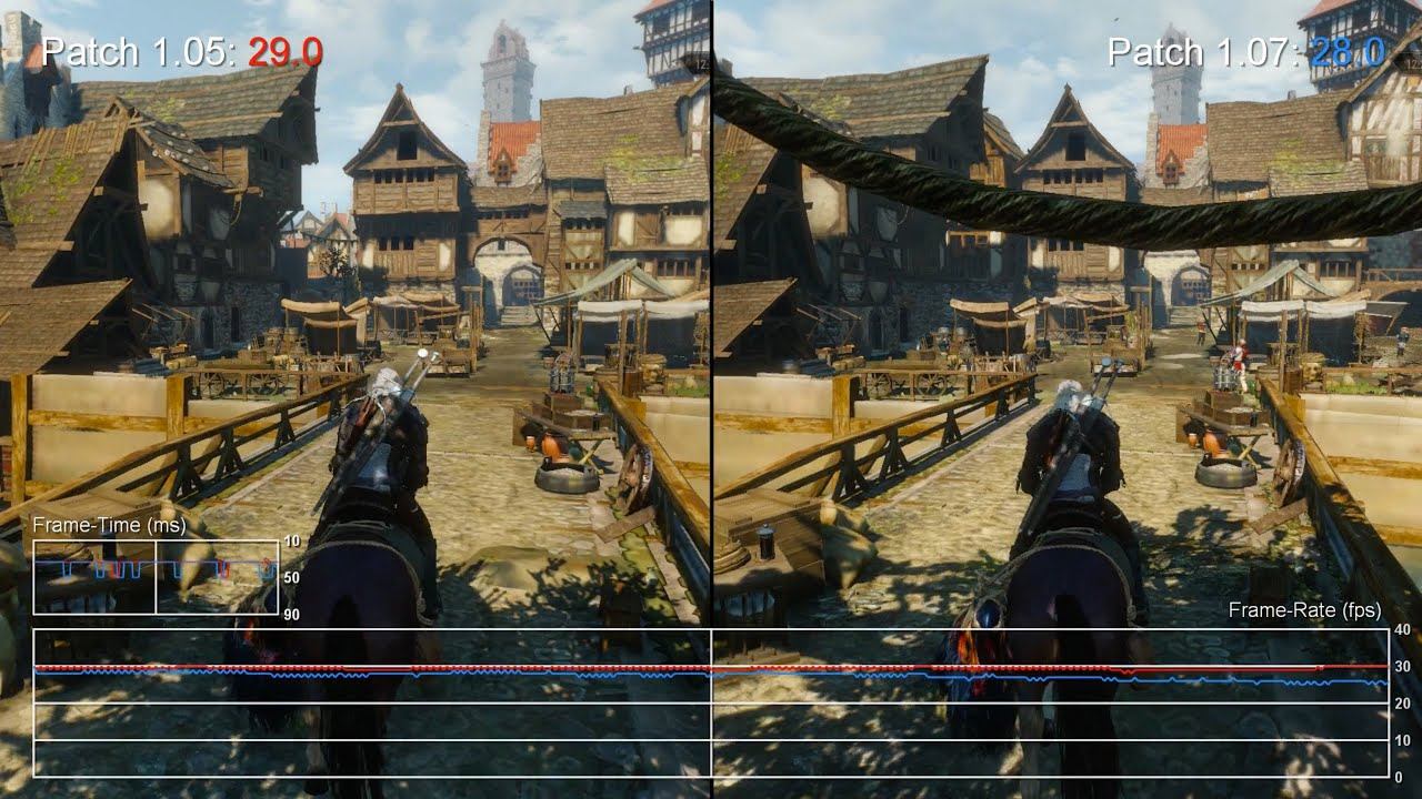 The Witcher 3: PS4 Patch 1.07 vs 1.05 Frame-Rate Test - YouTube