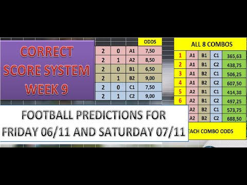 Football fixed odds betting tips belmont park oddschecker betting