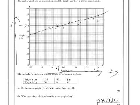 pixl maths predicted paper june 2014