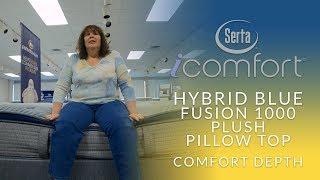 Serta iComfort Hybrid Blue Fusion 1000 Plush Pillow Top Mattress Comfort Depth 2