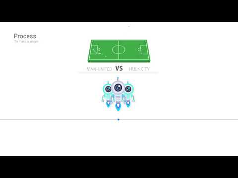 WINiota - Artificial Intelligence Enhanced Sports Betting - Oracles