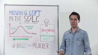 Whiteboard Wednesday: Moving Left in the SDLC