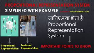 Proportional Representation by means of single transferable vote: Simplified with the example