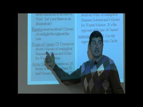 Lecture 4b (Seasons Pt 2, Sub-Reasons for Seasons)