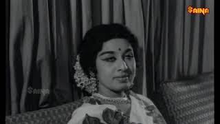 Vellichilanka aninjum kondoru | MS Baburaj | K J Yesudas