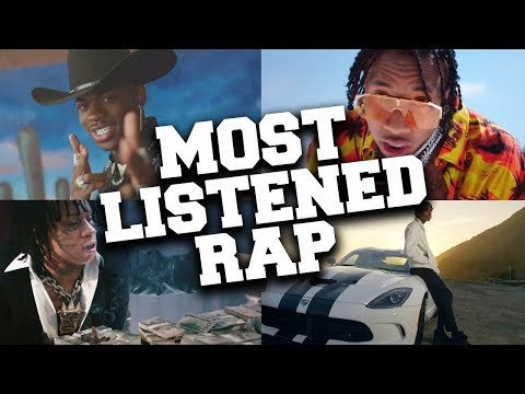 Top 100 Most Listened Rap Songs in August 2019