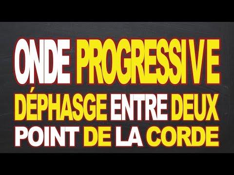 Onde Mecanique Progressive Dephasage Entre Deux Point De