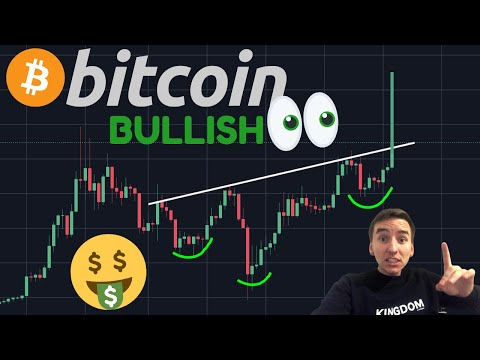 THIS IS THE MOST BULLISH BITCOIN PATTERN I'VE EVER SEEN!!!!!!!!!!