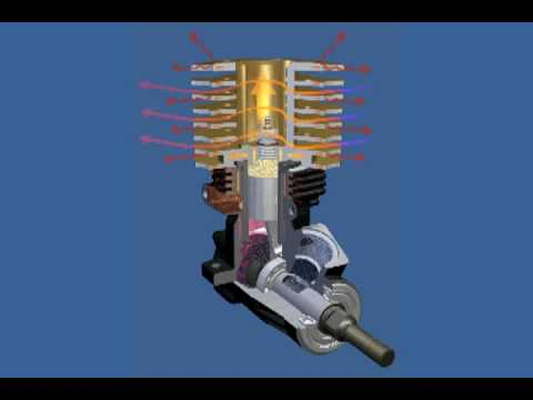 3D animation of how a nitro engine works - YouTube