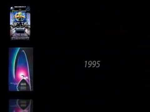 Timeline Through the 90s