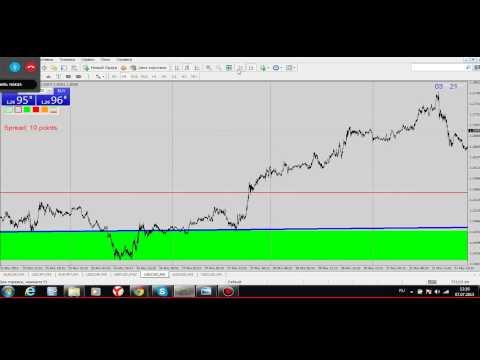 Торговля внутри дня на форексе forex волантильность рынка пары
