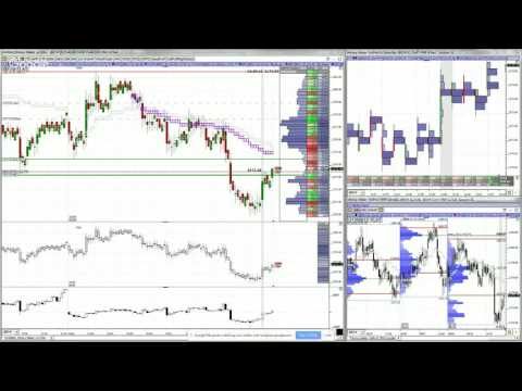Stock Market Update for August 10th, 2016