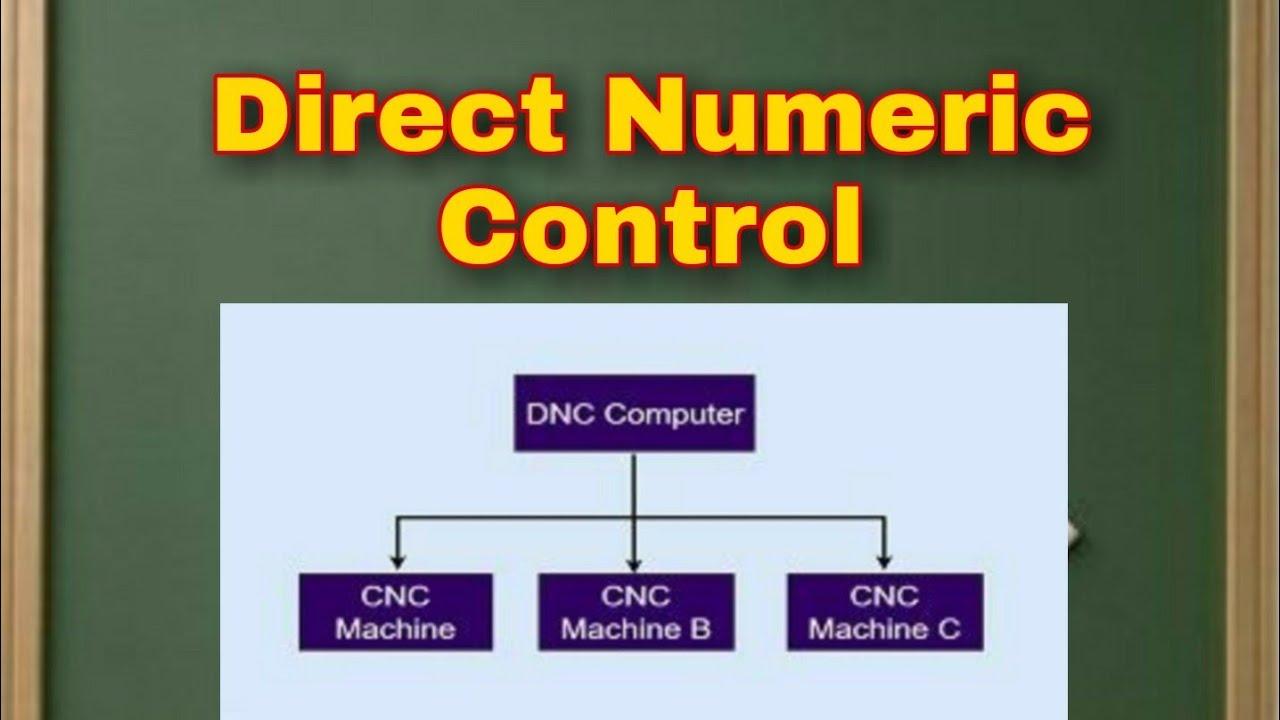 Direct Numeric Control DNC