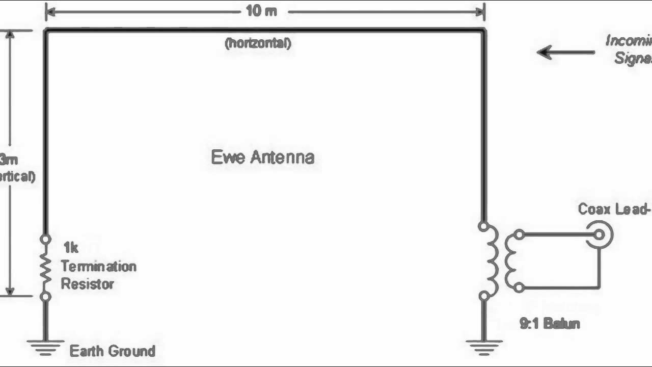 Ewe Antenna Test Youtube