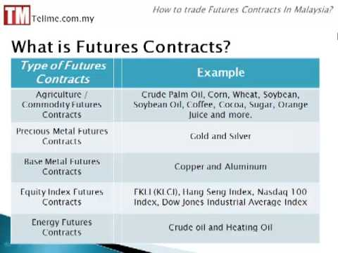 future contracts Futures contracts are highly standardized whereas the terms of each forward contract can be privately negotiated futures are.