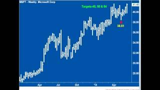 Andy Chambers: Stock Market Update June 12, 2014