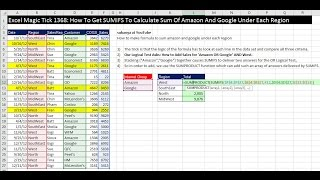 Excel Magic Trick 1368: How To get SUMIFS to Calculate Sum Of Amazon And Google Under Each Region