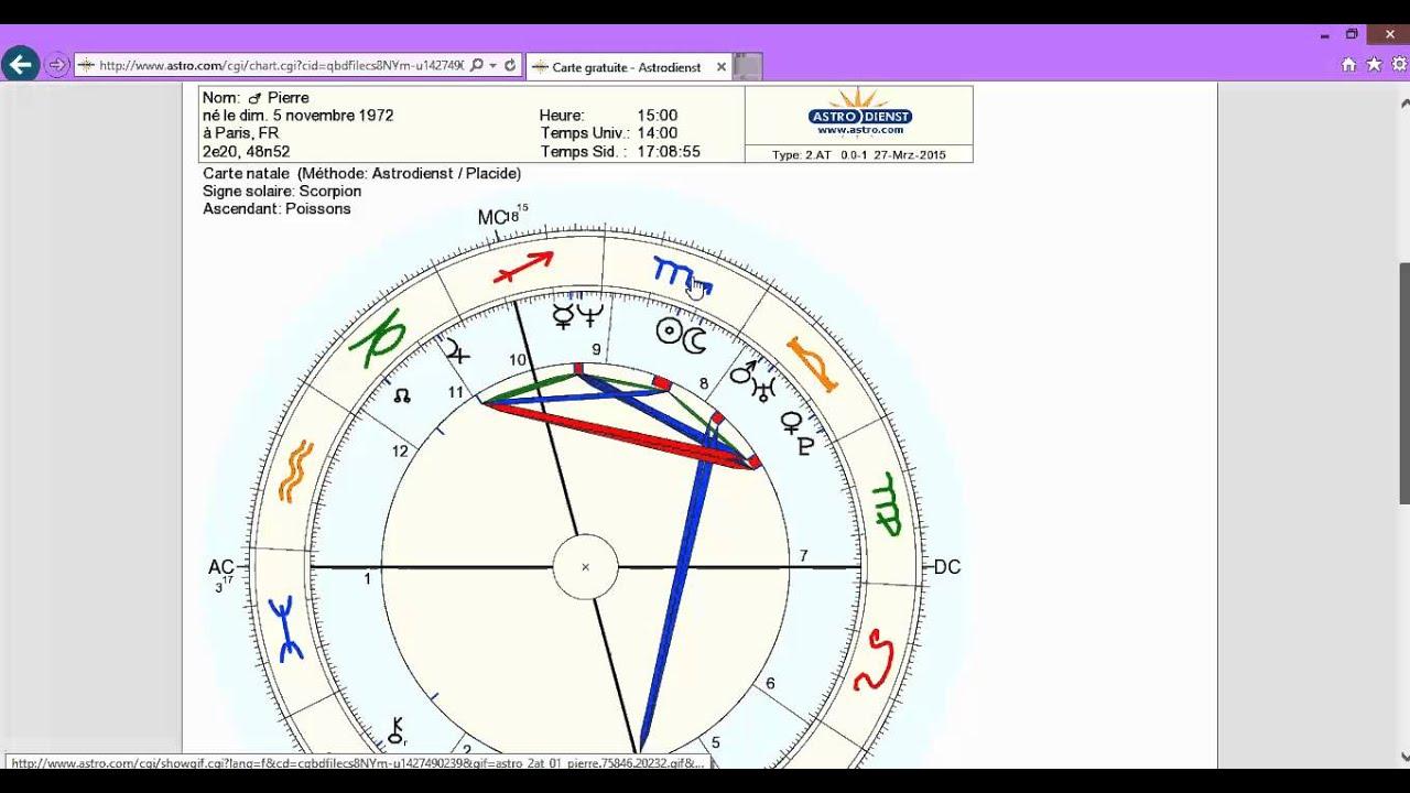 ** Astrologie - carte du ciel + passé et futur (transits ...