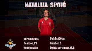 Natalija Spaic Highlights 201718