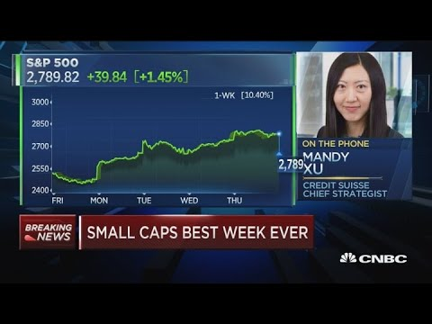 Traders do not believe this rally: Credit Suisse's Mandy Xu