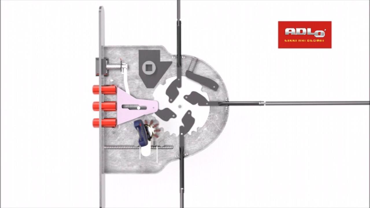 7c2c3ed251 ADLO Sikkerhedsdøre - De sikreste døre på markedet - HUSET Middelfart