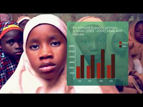 13:25    Kebbi Girl Child Education documentary