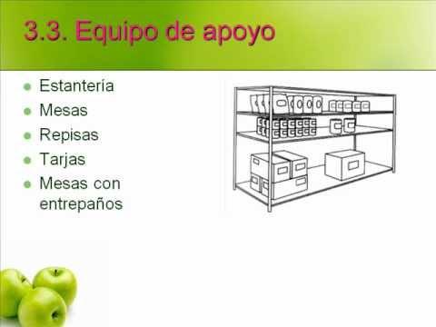 Equipo y distribuci n de la cocina youtube for Distribucion de una cocina para restaurante