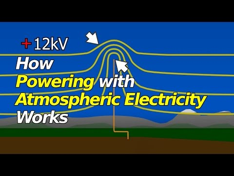 How Powering with Atmospheric Electricity Works