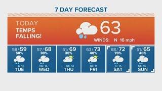 Houston Forecast: Cold front arrives Monday