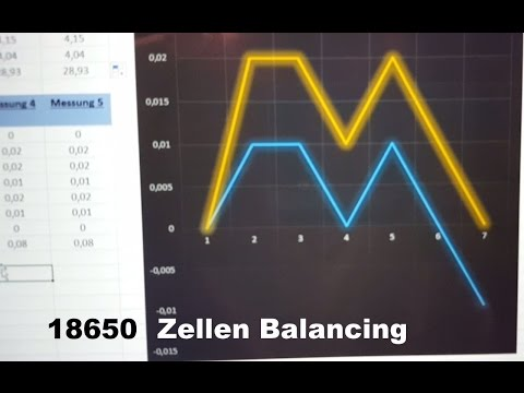 Battery Management System - BMS 18650 Cell Balancing Test Nr. 2