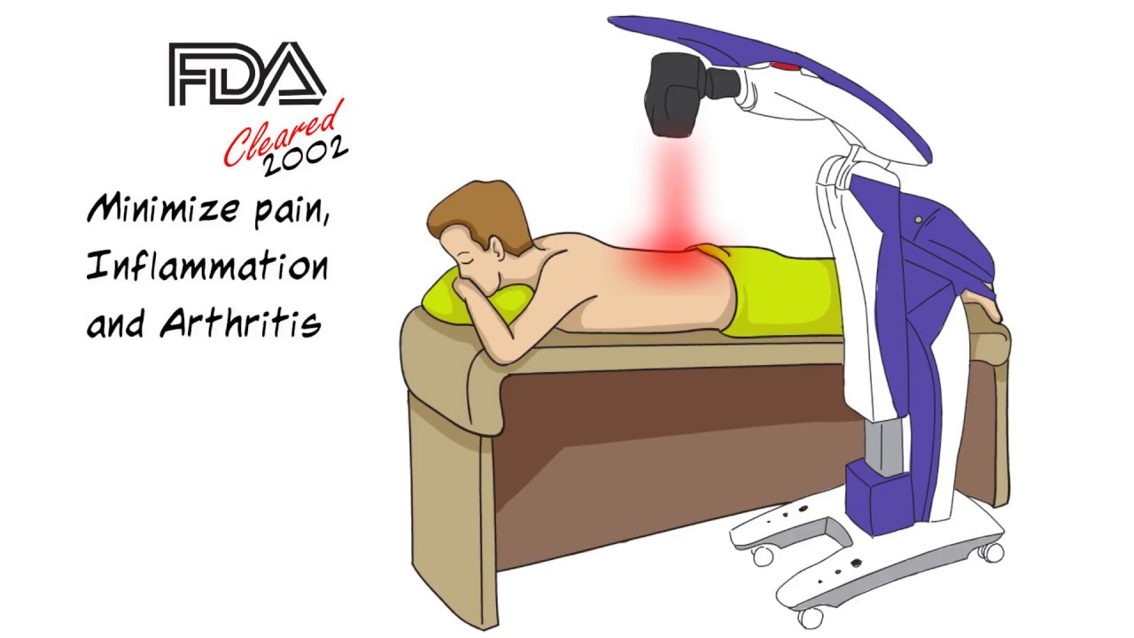 Laser Therapy - What Is MLS Laser Therapy?
