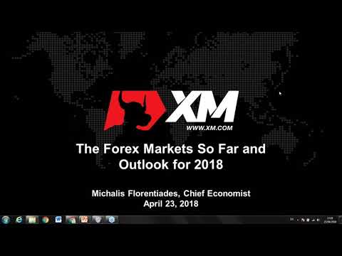 XM.COM - 2018 - 1st quarter review & outlook: will the dollar and stocks bounce back