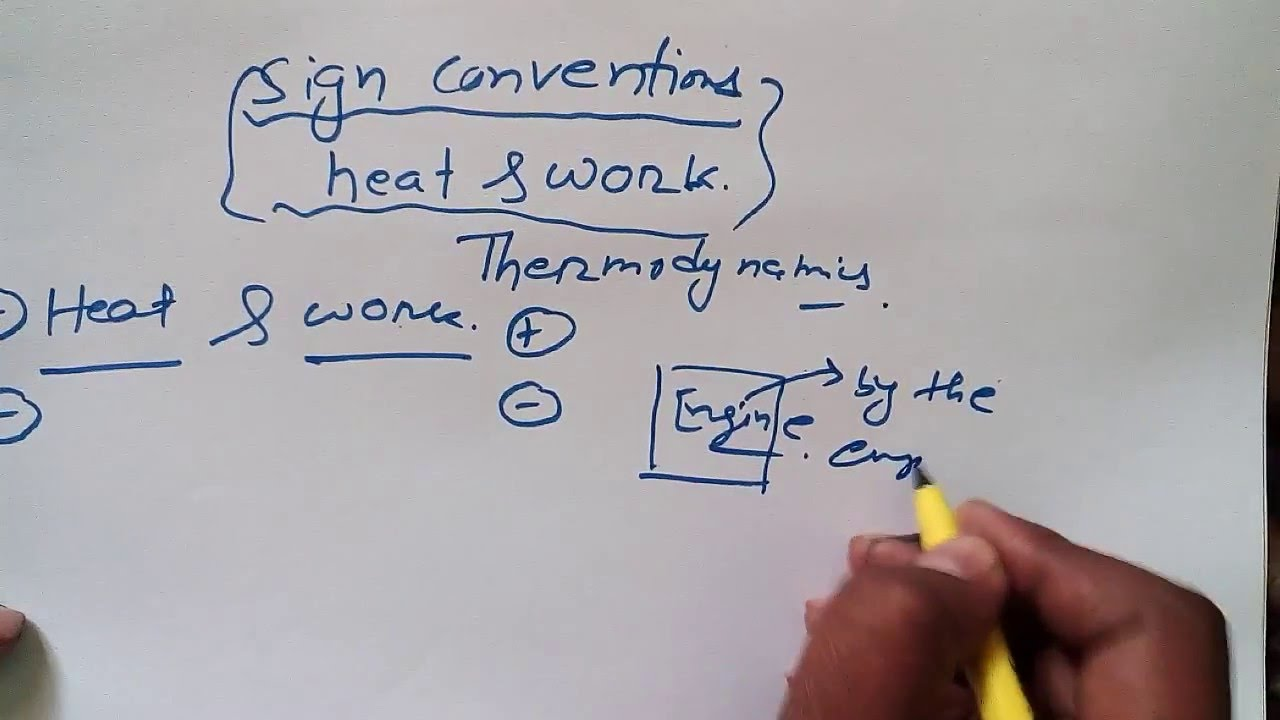 Sign Convention in Thermodynamics Heat and Work - YouTube