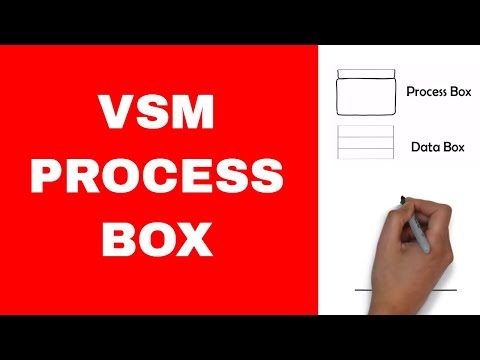 How to do Value Stream Mapping - Lesson 3 - The Process Box
