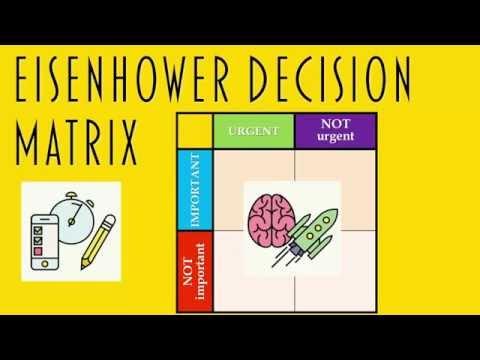 Time Management Introduction To The Eisenhower Decision Matrix