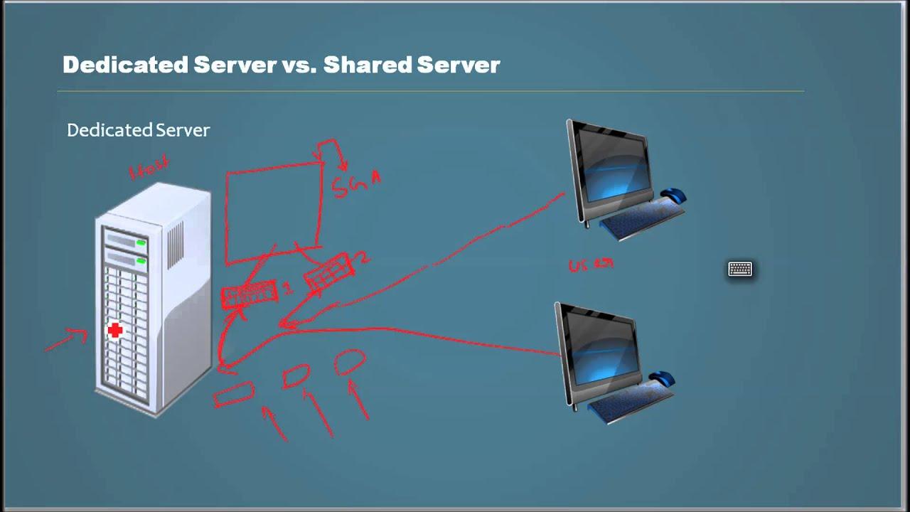как создать сервер через хостинг myarena