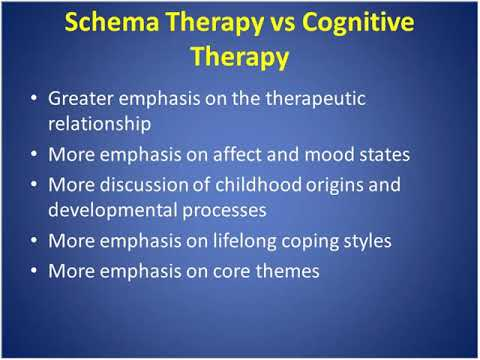 BPS Webinar: Schema Therapy for Complex Clinical Problems and 'Personality Disorders'