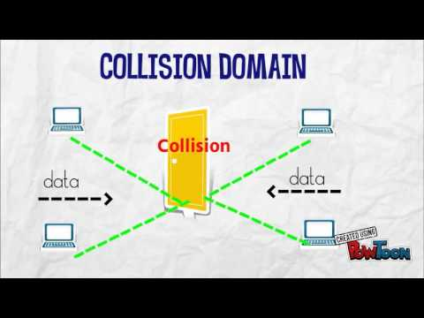2-tier architecture & collision domain