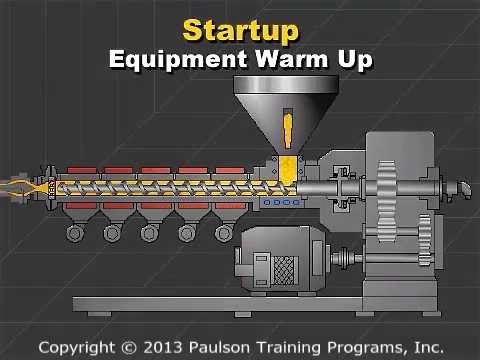 Plastic Extrusion - Safety, Pre-Start And Start-Up Procedures