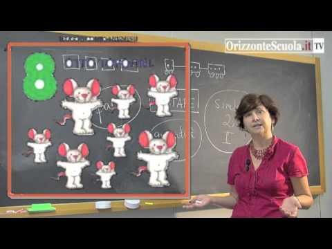Matematica Alle Elementari, Insegnare Partendo Dall'esperienza: I Numeri E Il Contare