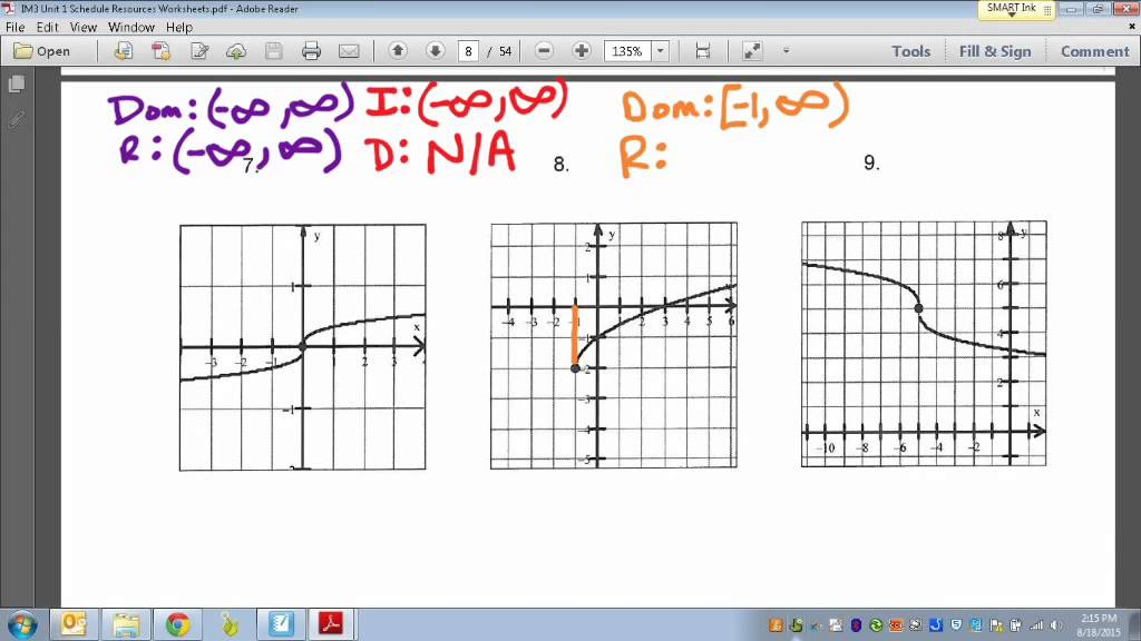 Common Core Math Square Root And Cube Root Functions Intervals