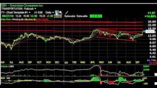 Asys, Cric, Ebix, Mips -- Stock Charts -- Harry Boxer, Thetechtrader.com