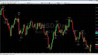 FOREX Trading MQ Hedge Fund Breakouts in EURUSD
